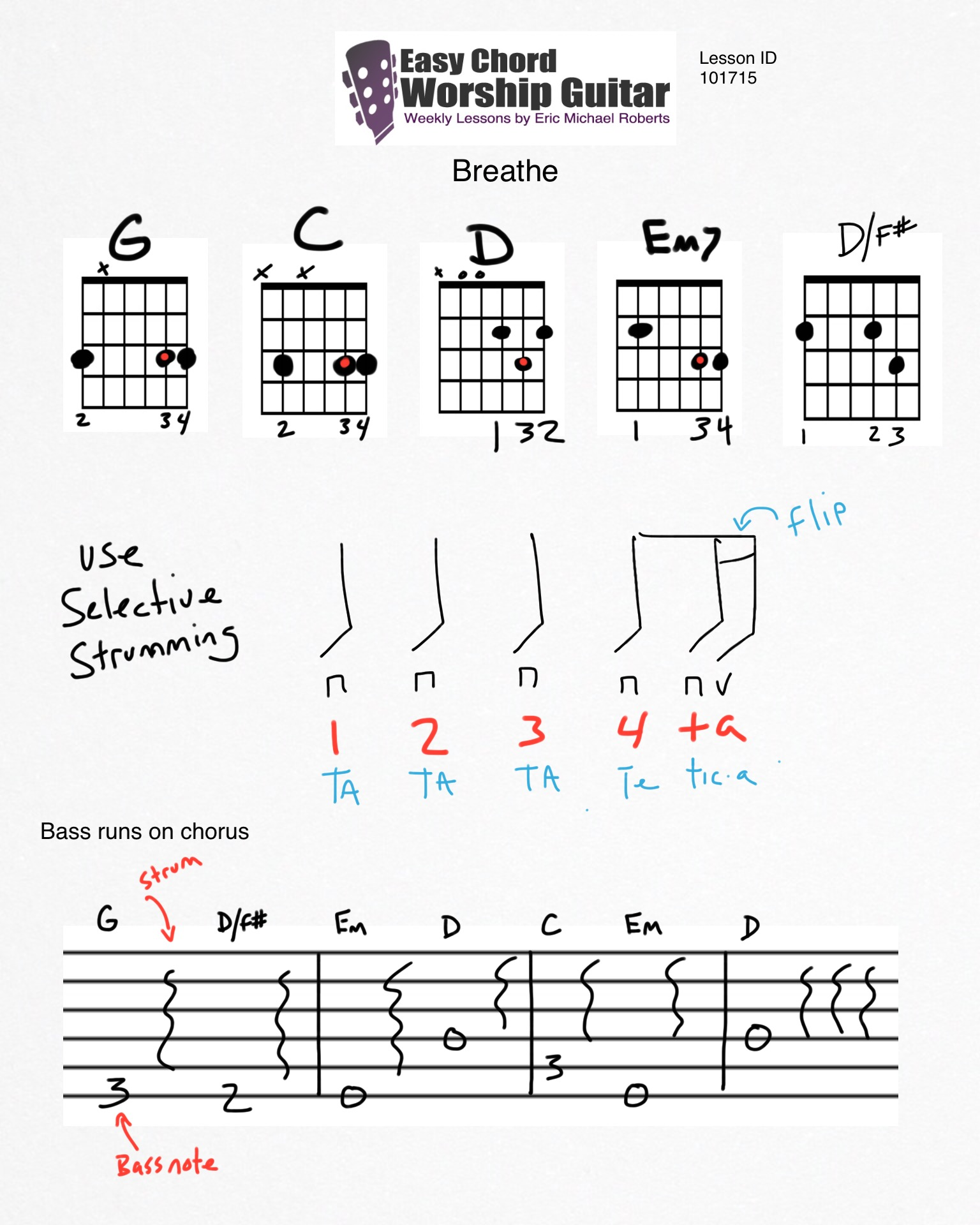 Admin Easy Chord Worship Guitar By Wtk