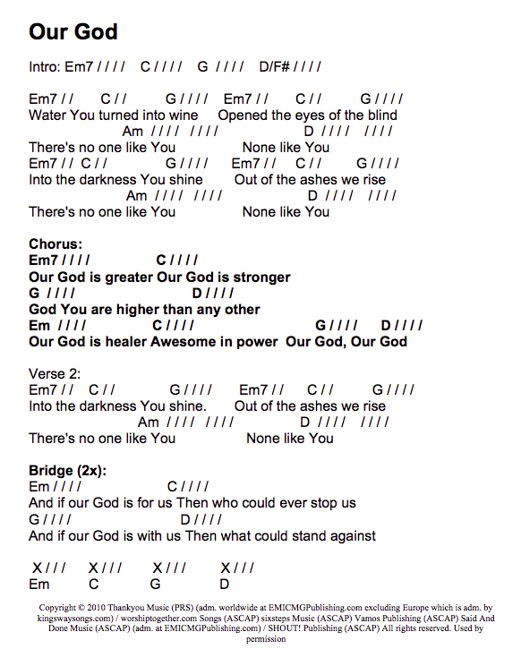 God of wonders guitar chords