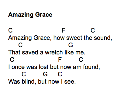 Amazing Grace - Easy Chord Worship Guitar