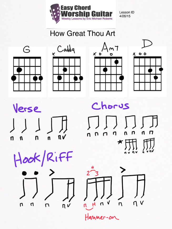 How Great Thou Art Lesson ID 042615 - Easy Chord Worship Guitar
