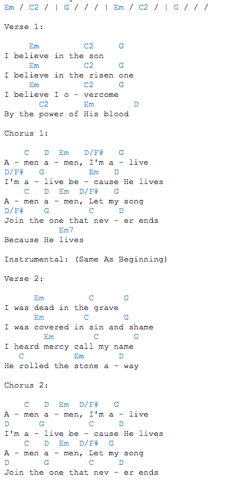 Because He Lives Matt Maher Id053015 Easy Chord Worship Guitar