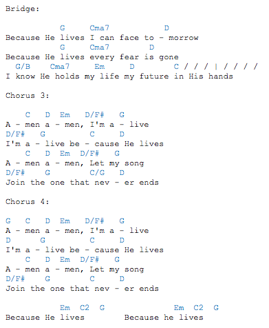 Dorable He Lives Chords Pictures - Beginner Guitar Piano Chords ...